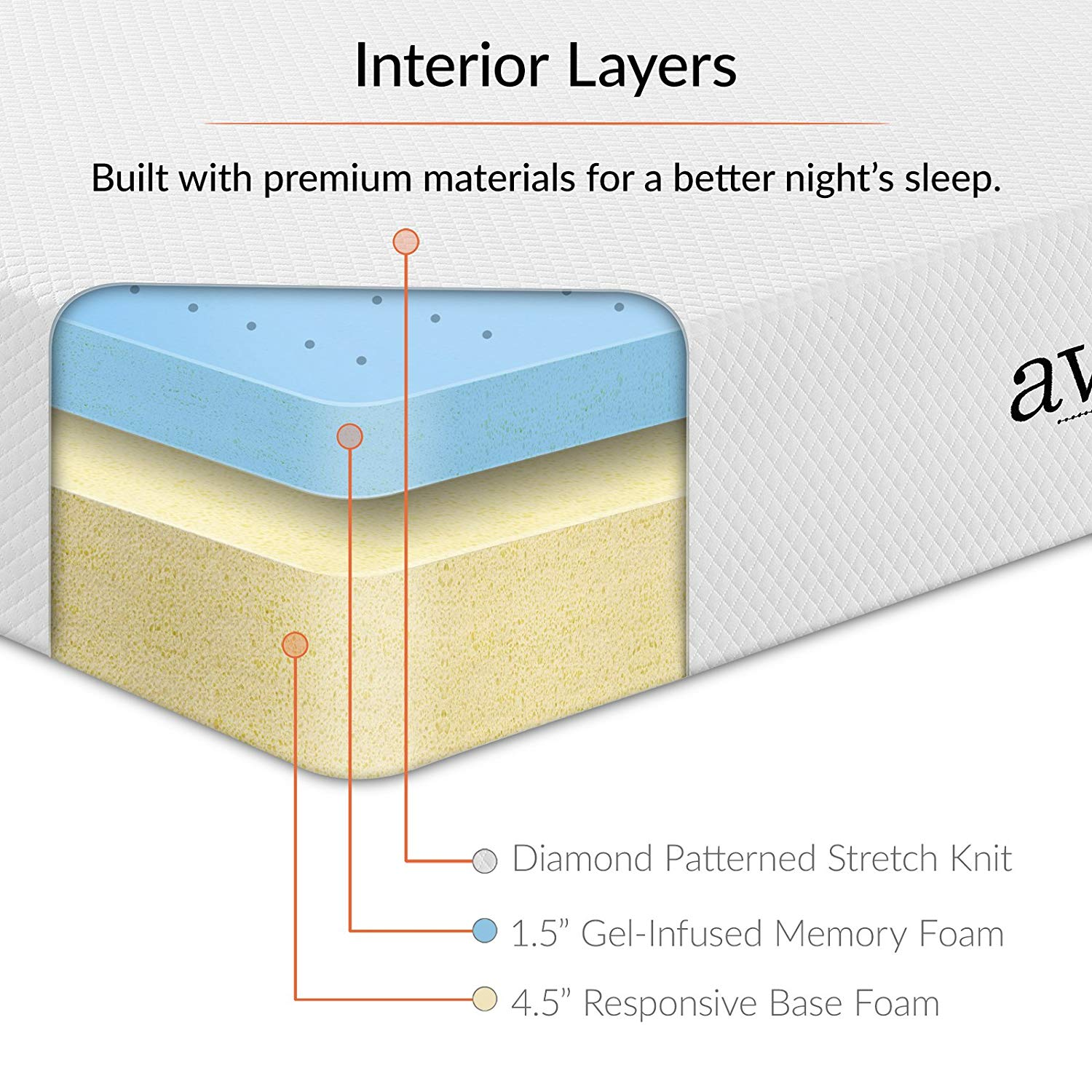 Layer Modway gel-infused memory foam mattress
