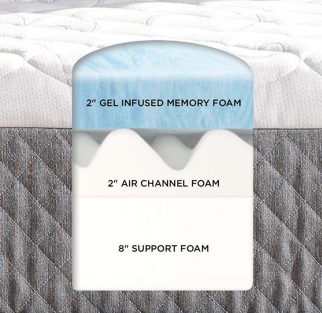 Sleep innovations memory foam mattress layer review