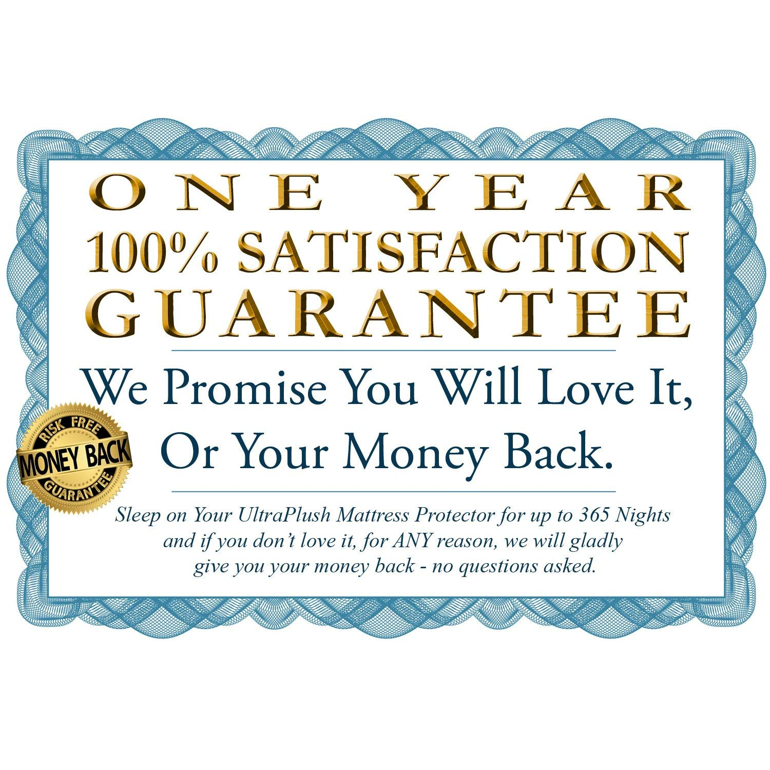 100% money back guarantee on UltraPlush Premium Mattress Protector