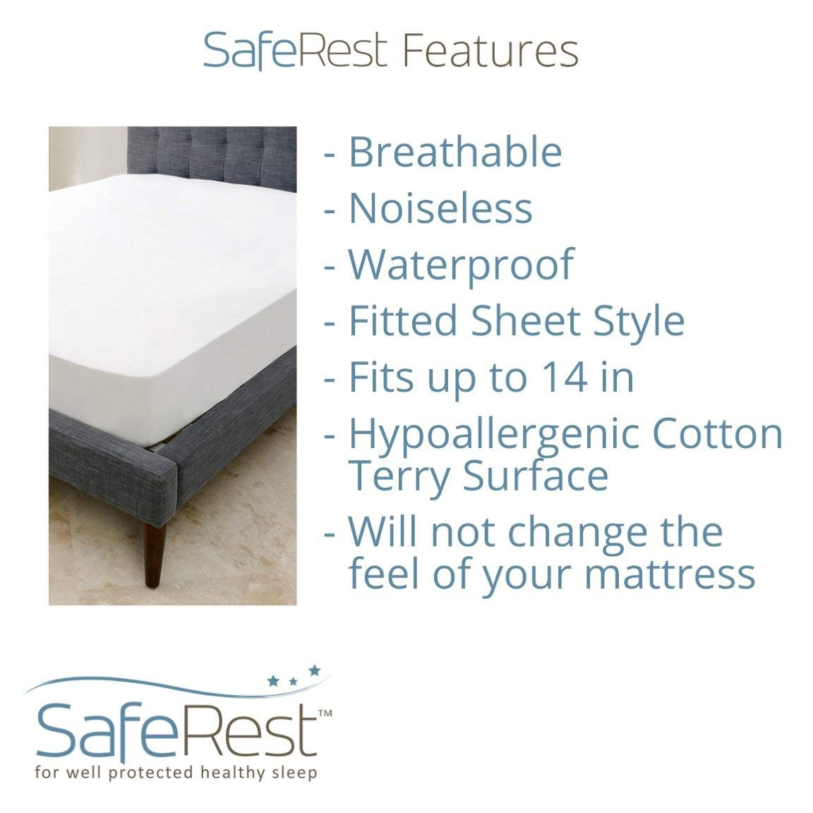 features SafeRest Waterproof Mattress Protector