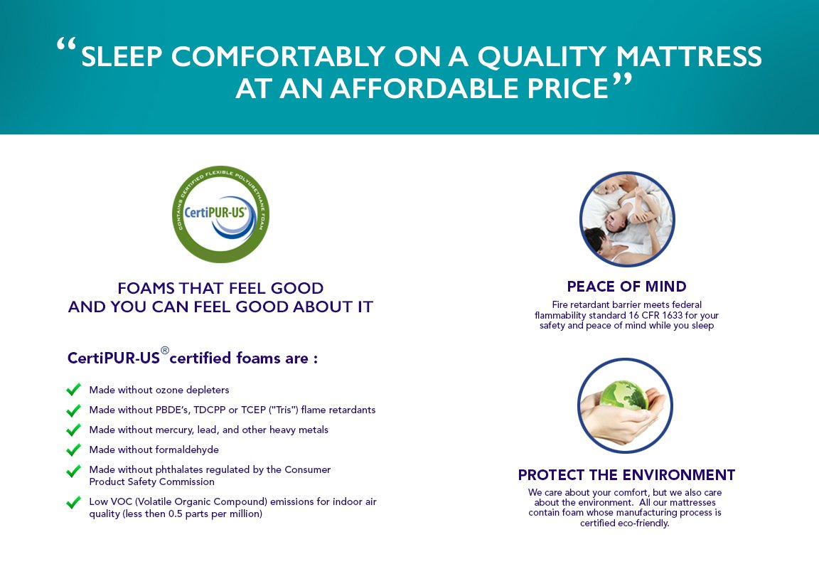 CertiPUR-US certified ontour 8 inch mattress