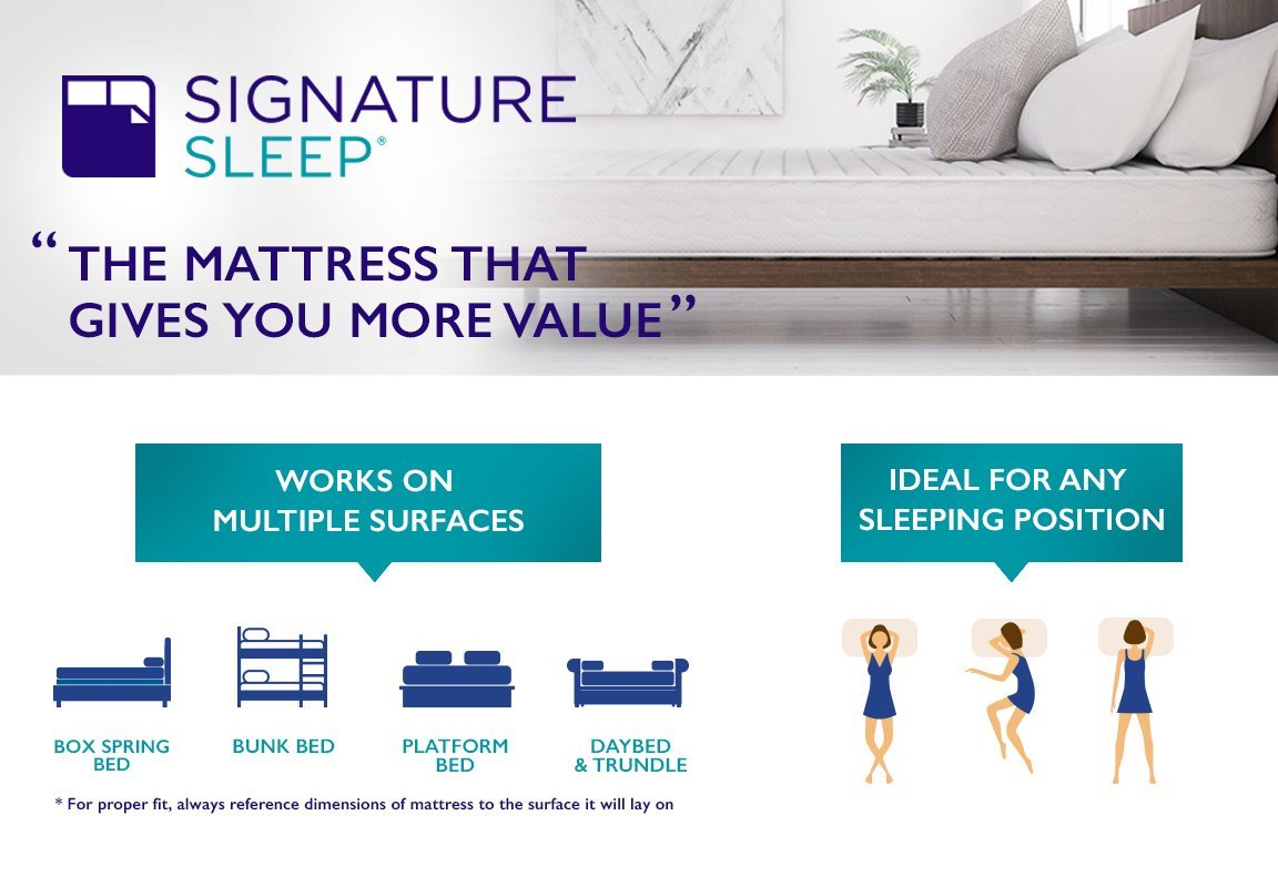 Ideal for any sleeping position and works on multile surfaces