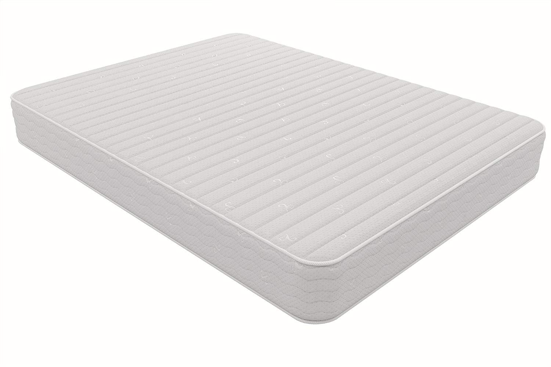 signature sleep contour 8 mattress review