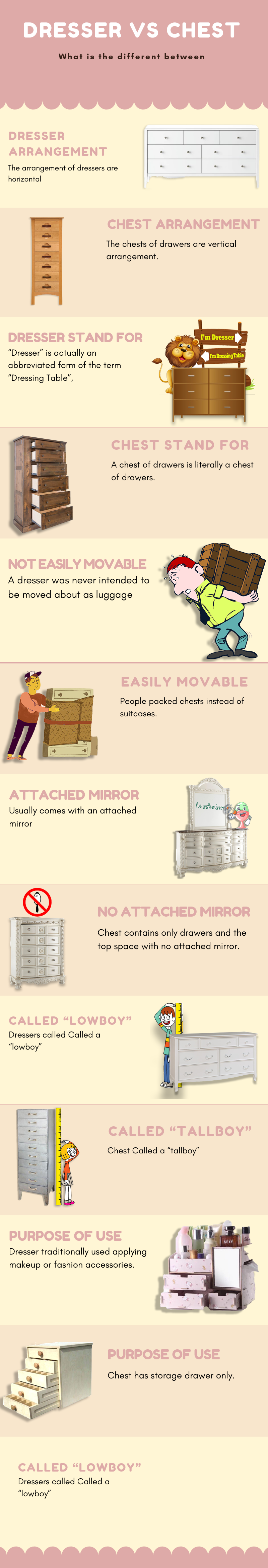 Dresser VS Chest of Drawer Infographic