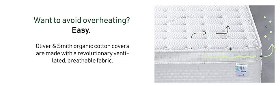 Ventilated Cooling Memory Foam